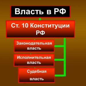 Органы власти Зарайска